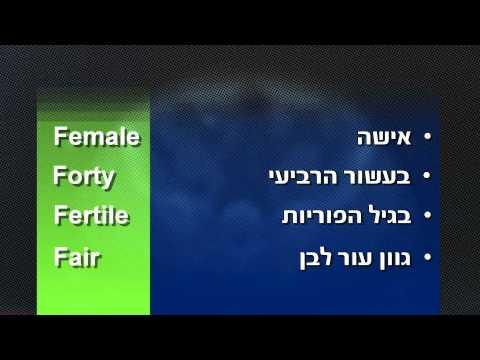 Лечение желчного пузыря в Израиле