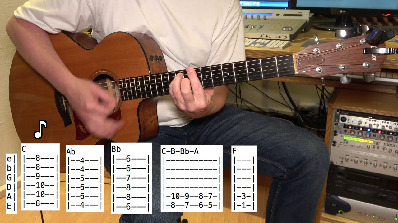 Paranoid Android – Acoustic Guitar – Radiohead – Chords