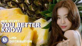 Red Velvet - You Better Know : Line Distribution (Color Coded bars)