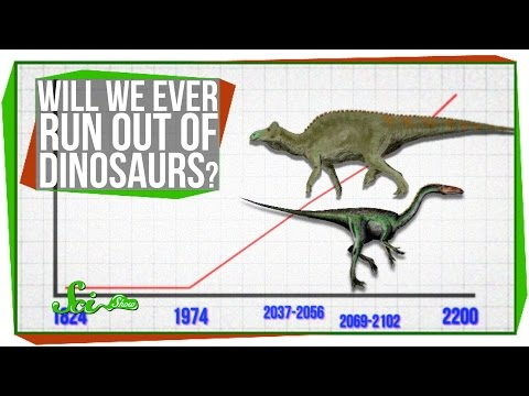 we - Some paleontologists wonder how many species of dinosaurs are left for us to discover, and how many fossils of them are out there. Find out how long the experts think the world's supply of...