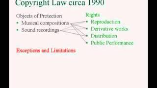 ILaw 2004: William Fisher On Copyright