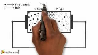 Video How does a diode work? MP3, 3GP, MP4, WEBM, AVI, FLV Juni 2018