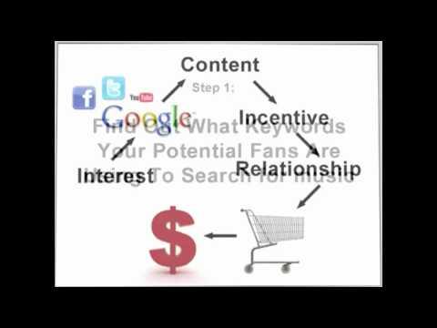 MUSIC – Marketing Blueprint (Internet Music Marketing Strategy Guide!)