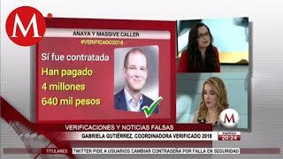 Ricardo Anaya contrató a encuestadora Massive Caller: Verficado 2018