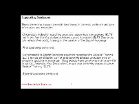 The importance of paragraphing in IELTS writing