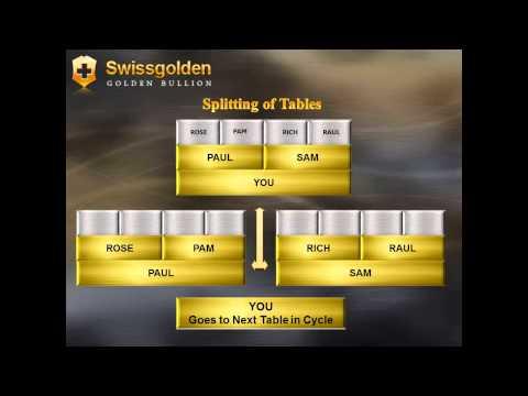 MySwissgolden.com - Swissgolden Presentation Video In English