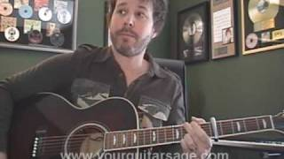 Guitar Lessons - Imagine by John Lennon of The Beatles- cover chords Beginners Acoustic songs