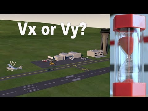 Vx or Vy? The Mystery Resolved in 60 Seconds