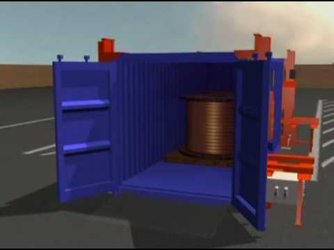 Gatos hidraulicos para camiones videos videos - Pallets por contenedor ...