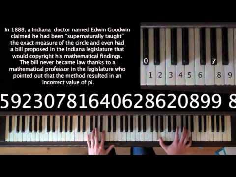 Fibonacci π 1.618 no piano (видео)