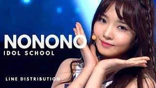 IDOL SCHOOL 아이돌학교 - NONONO 노노노 || Line Distribution