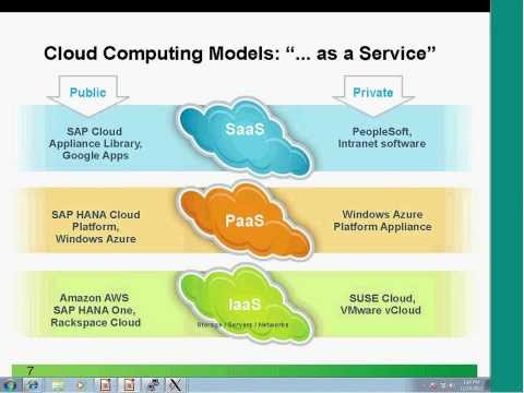 Tech-Cast: Using SUSE OpenStack Cloud to Deploy SAP