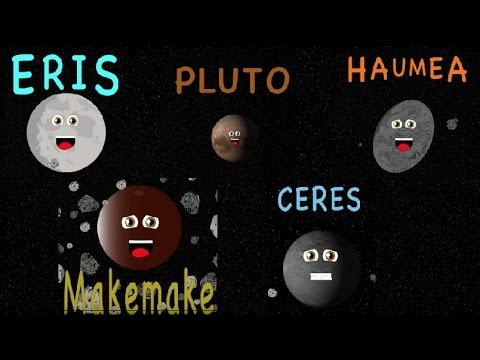 Dwarf Planet Compilation/Solar System Dwarf Planet/Dwarf Planets for Kids
