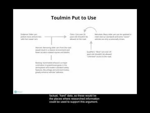 Toulmin's Argument Model build and defend stronger arguments - DMaP ...