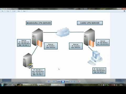 vpn site to site Windows Server 2003