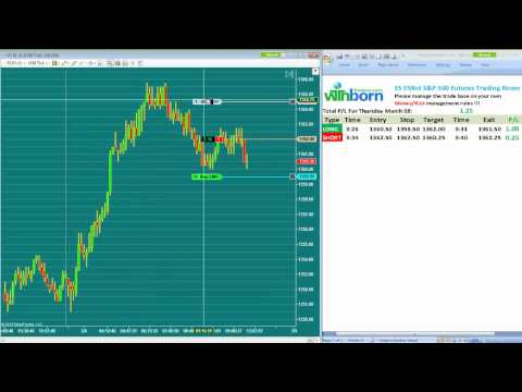 Live Futures Day Trading Room 4.25 Profit March 08, 2012