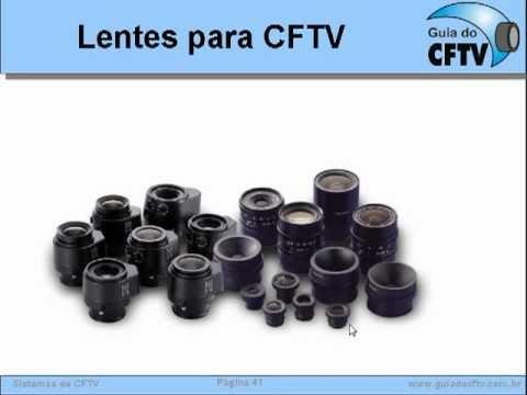 Sistemas de CFTV - Conceitos Parte 1 - Treinamento Guia do CFTV