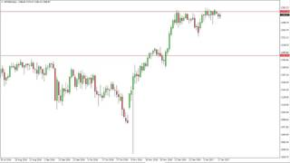 S&P500 Index - S & P 500 Technical Analysis for January 19 2017 by FXEmpire.com