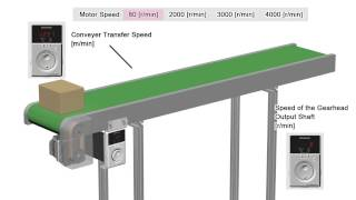 Orientalmotor Yeni BMU Serisi Konveyör hız kontrol uygulaması