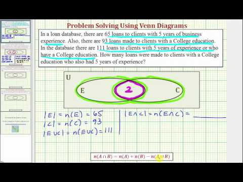 Ex 1 Problem Solving With Venn Diagrams Cardinality Of