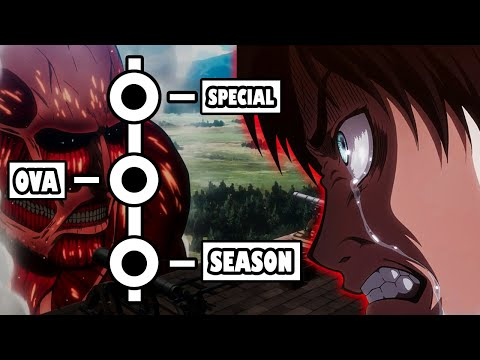 How To Watch Attack on Titan in The Right Order!