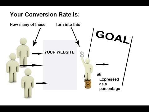 SEO Seminar on Conversion Rate Optimisation