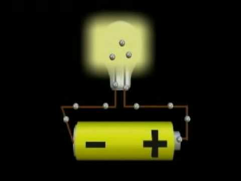 electric - Purchase: http://hilaroad.com/video/ This video is an introduction to electricity, designed to support this topic at the grade 5 to 9 level. Using a simple m...