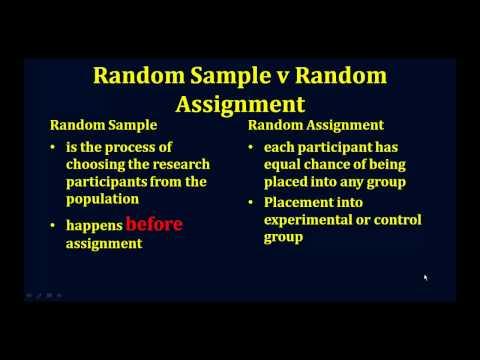 Nonrandom Assignment Of Research Participants