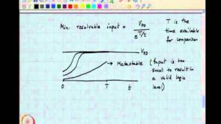 Mod-01 Lec-41 Latches And Metastability