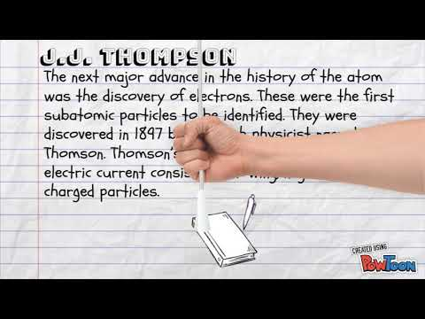 Historical Development of Atoms