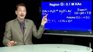 Region A: 0.1M HAc