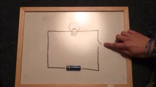My second whiteboard animation, running out of ideas though!