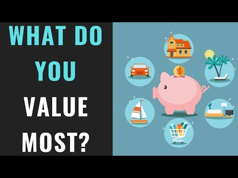 How to Make A Budget Using the Values Based Budget   Values Budget Explained