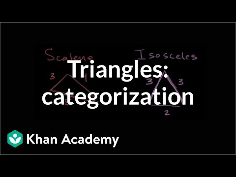 Classifying Triangles Video Shapes Khan Academy