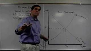 Market and Minimum Wage: Econ Concepts in 60 Seconds