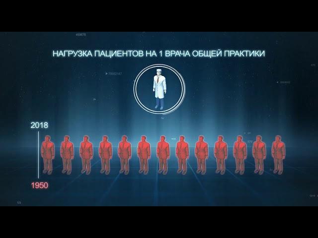 ОСМС в РК рус.