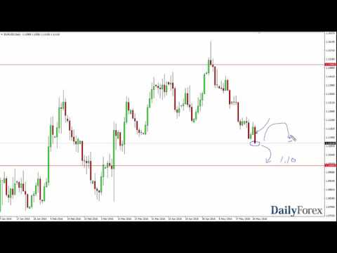 EUR/USD and GBP/USD Forecast — May 30th 2016