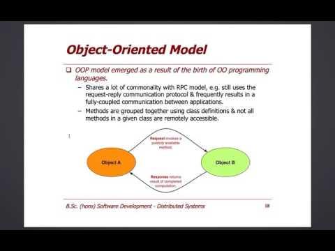 Inter-process Communication (IPC) Models