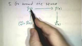 Solving Systems of Linear ODEs Part II: Complex Eigenvalues