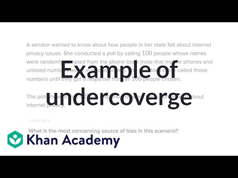 Example Of Under Coverage Introducing Bias Video Khan Academy