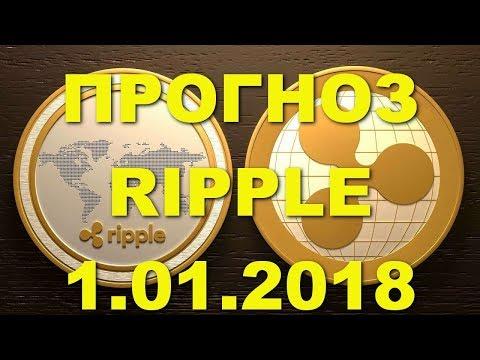 XRP/USD — Рипл Ripple прогноз цены / график цены на 1.01.2018 / 1 января 2018 года