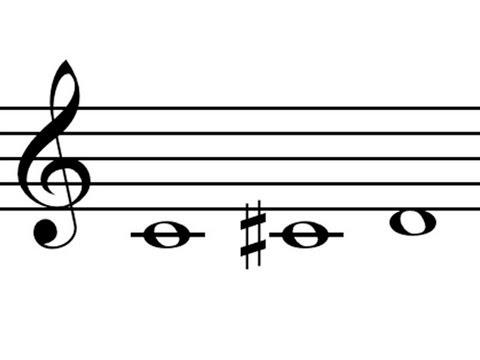 Dojde nám někdy nová hudba?
