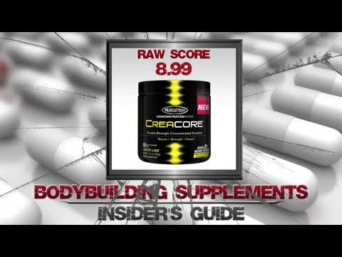 Muscle Tech Creacore Review | Best Creatine HCL Supplement?