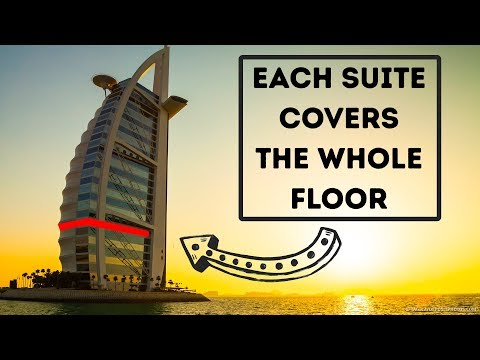 Burj Al Arab: A Look at The Only 7-Star Hotel In The World