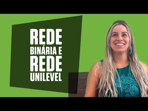 A Diferença Entre Rede Binária e Unilevel - Maxnível