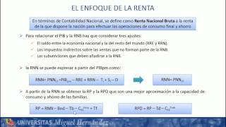 Umh1184 2012-13 Lec010-2 Contabilidad Nacional