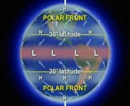 planetary wind - global circulation (1-54)