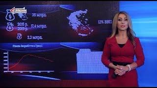 Чи можливий «грецький» сценарій із дефолтом в Україні?