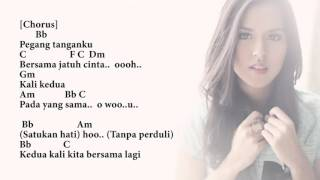 Raisa Kali Kedua Gitar Acoustic Version And Chord