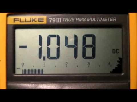 Fluke multiméter 852 001 analóg is